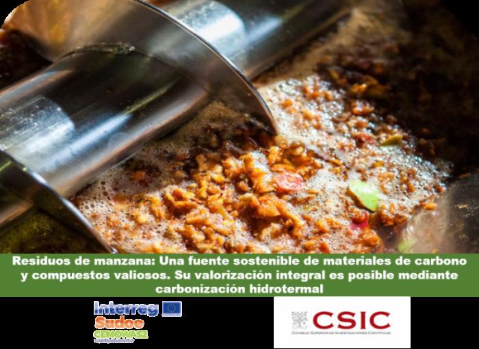 (ES) Residuos De Manzana: Una Fuente Sostenible De Materiales De Carbono Y Compuestos Valiosos.